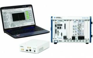 Методы анализа GPS сигнала на основе ПОР